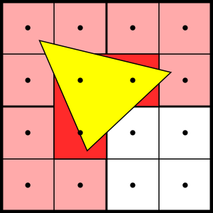 Quad coverage of a small triangle