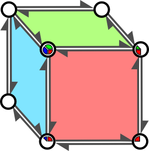 Cube with discontinuous attributes