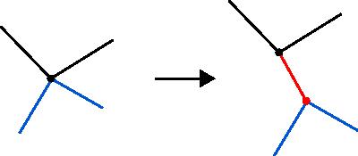 Vertex split diagram